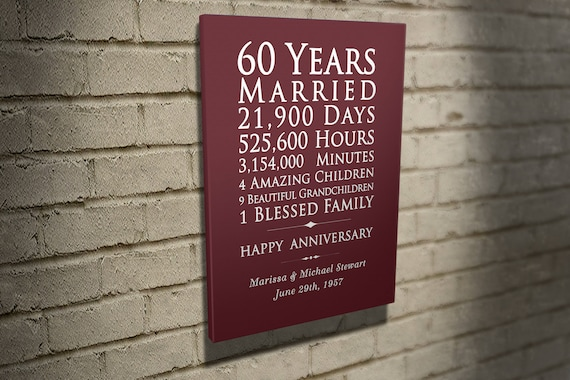 Personalized Wedding Gifts For Parents: Custom 60 Years Anniversary Gift For Parents 60th Wedding
