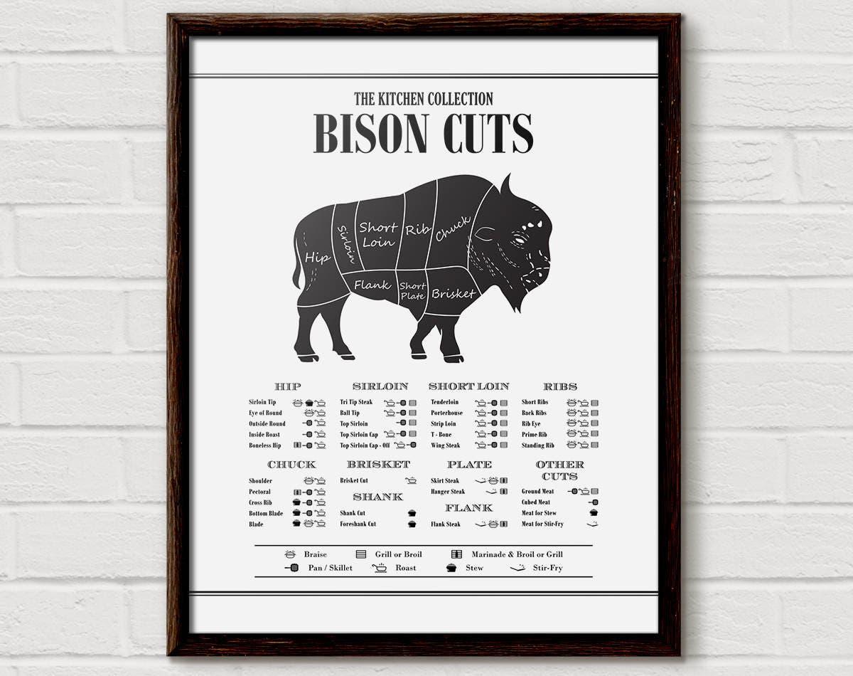 Butcher Diagram Bison Cuts Buffalo Poster Kitchen Diagram