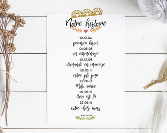 Poster dates • print • wedding gift love to customize.