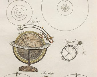 1797 Antique Astronomy Print, Saturn, Jupiter, Planets Sun, Moon, Hand Coloured Astronomical Print, Encyclopaedia Britannica, ULTRA RARE!