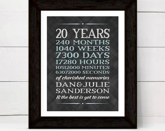 20th anniversary gift for him for her | 20th wedding anniversary gifts for husband wife | custom art print or canvas | Years, months, days