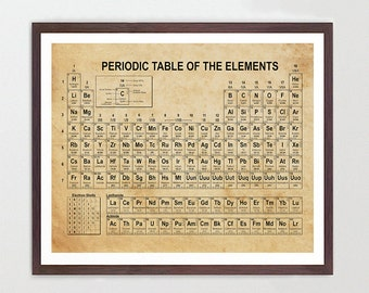 Periodic Table of Elements - Science Poster - Chemistry Poster - Science Art - Science Wall Art - Lab - Laboratory - Organic Chemistry