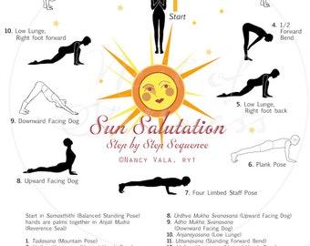 Sun Salutation Laminated Poster Yoga Poses