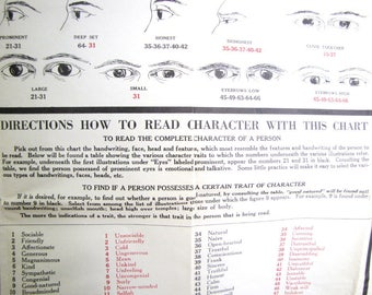 Reading Character Chart Physiognomy Science Chart Facial Features Chart from AllieEtCie