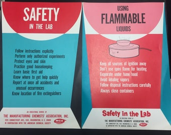 Colorful, vintage set of 12 lab safety posters.