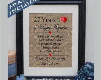 Personalized wedding anniversary gift th anniversary