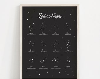 Constellations Print - Zodiac Signs - Horoscope Print - Wall Art