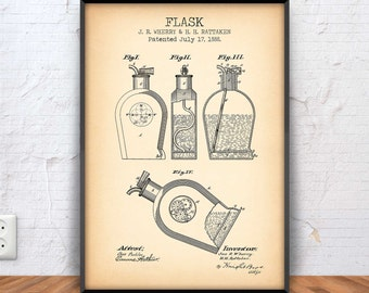 Strainer poster strainer patent strainer blueprint strainer flask poster flask patent flask blueprint flask illustration liquor alcohol malvernweather Choice Image