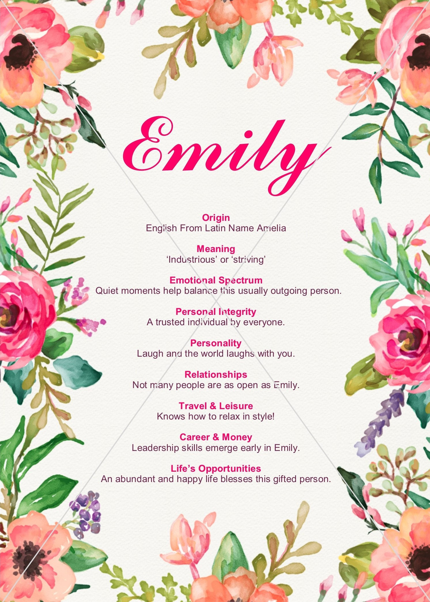 EMILY Girl Name Meaning Watercolor Flowers 5x7 Digital Poster
