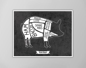 Pork Chart Art Print, Meat Chart Poster, Pork Chart Art Print, Cooking Print, Cooking Chart Art Print, Meat Cuts Art Print Kitchen Poster
