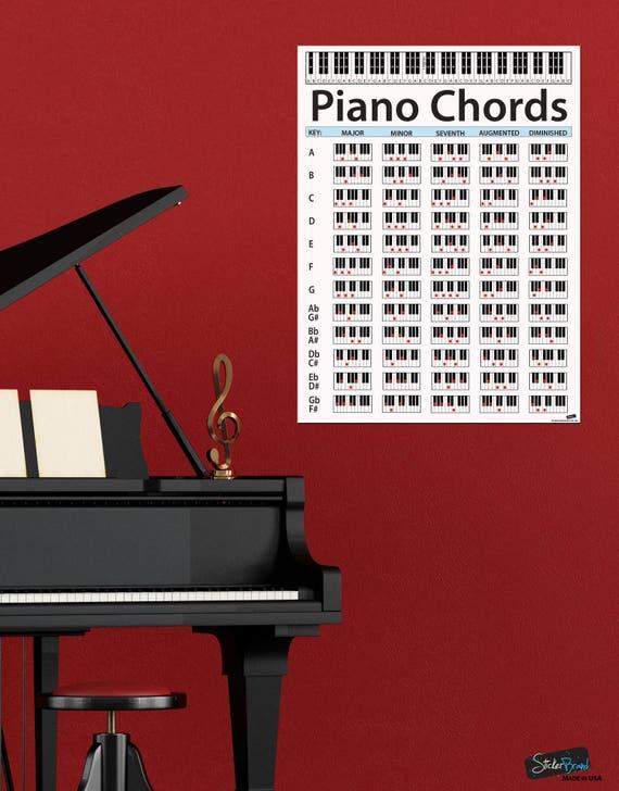 Piano Chord Chart Poster Educational Handy Guide Chart Print