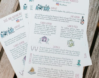 100 Indian Wedding Program Cards  Infographic Style  Creative and Customizable!