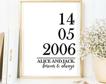Anniversary / wedding print / personalsied wedding print / love print