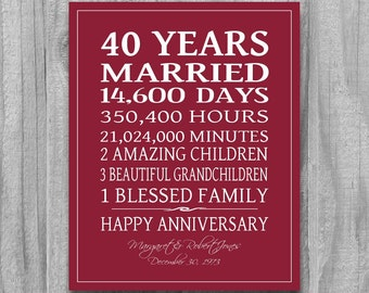 40th Anniversary Gift for Parents Personalized Canvas Print 40 Year Anniversary Gift Custom Print Keepsake   Gift Ruby Anniversary Gift