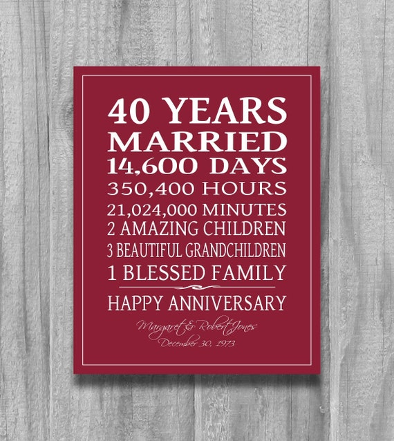 40th Anniversary Gift for Parents Personalized Canvas Print 40