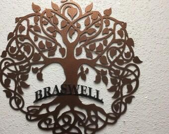 Celtic Family Tree of Life