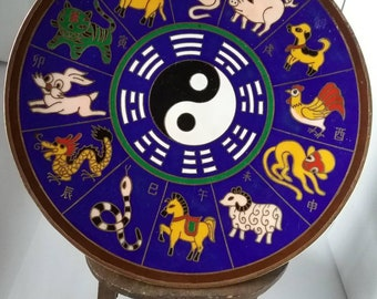 Chinese zodiac signs decorated plate