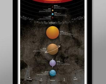 Solar System Poster - (Print 190) - Home Decor