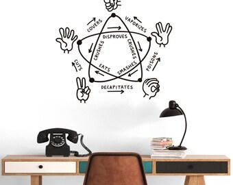 Rock, Paper, Scissors, Lizard, Spock wall sticker - The Big Bang Theory TV Show - Decor decals