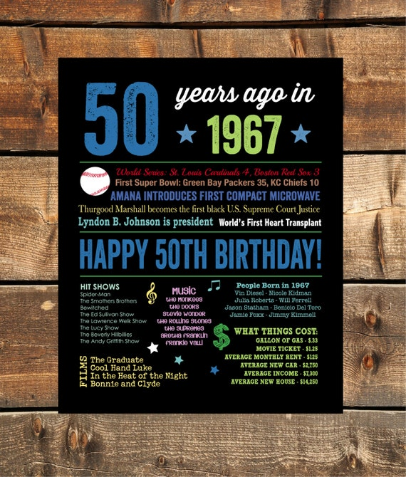 50 Years Ago 50th Birthday Gift For Men 1967 Sign 50th