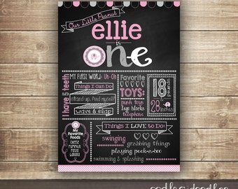 Elephant Birthday Chalkboard Poster, First Birthday Chalkboard Poster, 1st Birthday Milestones, Pink and Gray, Printable File or Printed