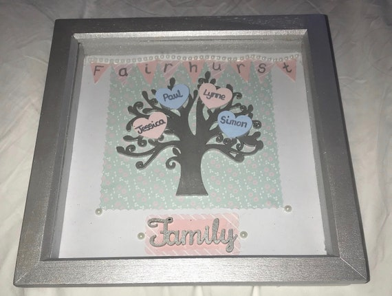 Personalised Family Tree frames - \'our family\' box frame - custom ...