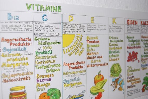 vitamin poster ern hrung vegan vegetarisch tabelle mineralien. Black Bedroom Furniture Sets. Home Design Ideas