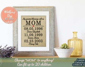 Personalized Gift for Nana, Christmas Gift for Mom from Son, Gift from Daughter, Mother Daughter Gift, Grandmother Gift for Grandma