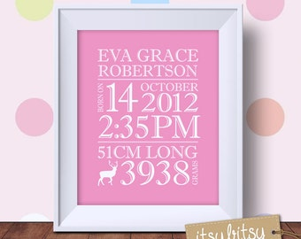 Personalized birth print, baby name art, birth announcement wall art, baby birth details, nursery subway art, baby birth stats art
