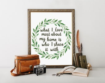 What I Love Most, About My Home, printable, wall art, wall decor, wall art quotes, farmhouse, cottage, gallery wall prints, printable quotes