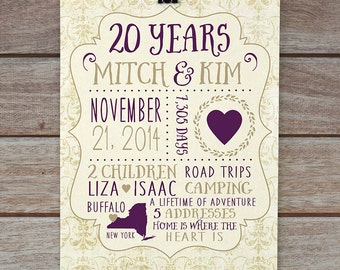 20 year anniversary gift ideas for parents