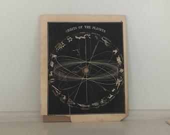 1851 ORBITS of the PLANETS print antique original celestial astronomy lithograph