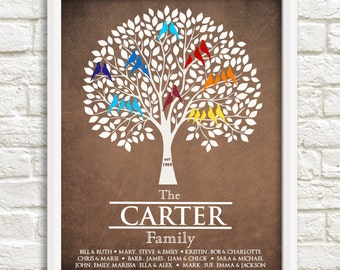 Family Tree, Grandparent Family Tree with Family Names, Personalized Family Tree, Anniversary Gift, Gift for Grandparents,Mothers Day Gift