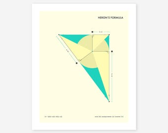 HERON'S FORMULA (Giclée Fine Art Print/Photo Print/Poster Print) Minimal, Geometric Art
