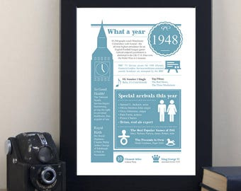 70th Birthday Personalised Print 70th Birthday Poster Born in 1948 Grandchildren Gift for Nan Gift for Grandad 70th Birthday History Gift