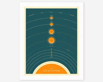 THE SOLAR SYSTEM (Giclée Fine Art Print/Photo Print/Poster Print) Navy version