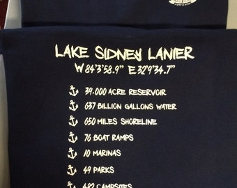 LAKE LANIER FACTS