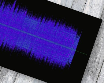 Were An American Bandv Sound Wave Art Inspired By Grand Funk Railroad - 24x8 Inch Canvas, Poster or Digital Image - Free P&P