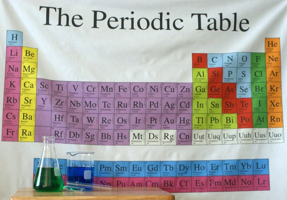 Periodic table chemistry science cotton fabric 1 yard panel from periodic table chemistry science cotton fabric 1 yard panel from robyriker on etsy studio urtaz Image collections