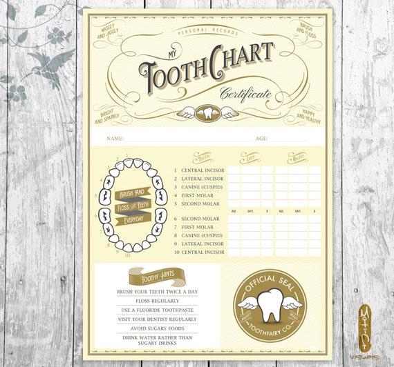 Zahnfee-Chart Zahnfee Zertifikat Zahnfee druckbare