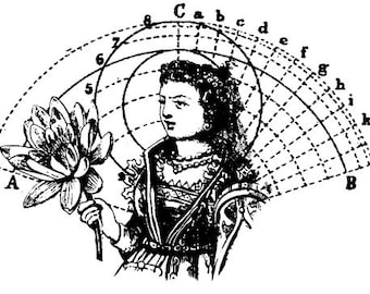 EZ Mounted Rubber Stamp 1600s Science Flower Woman Collage Altered Art Craft Scrapbooking Cardmaking Supply.