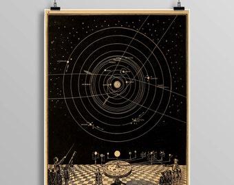 Vintage astronomy print, star chart, zodiac, constellations, Celestial Maps, Telescope, Planets, Astronomy Illustration, 444