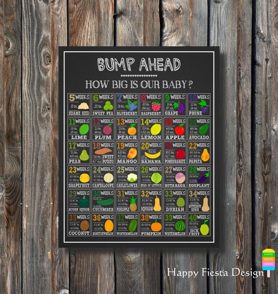 Printable how big is baby chalkboard baby growth chart baby zoom nvjuhfo Images