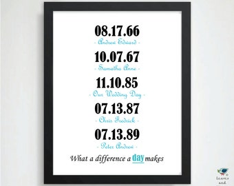 Present for Parents, Dad, Mom, Anniversary / Gift for Husband / Important Personalized Date Art / Family Birth Dates / Mother's Day Gift