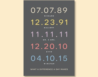 Gift for Mom, Special Dates Anniversary Gift for Wife Important Date Art, m