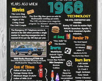 "Personalized 50th Birthday Chalkboard Poster, 1968 Facts DIGITAL FILE 16x20"", 8x10"""