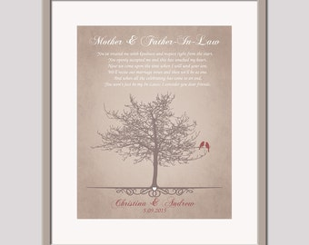 Wedding Gift For Grooms Parents - In Law Wedding Gift - Father In Law Gift - Mother In Law Gift - Gift For In Laws Personalized Wedding Gift