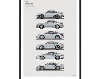 Porsche 911 Turbo Evolution Poster COLOUR