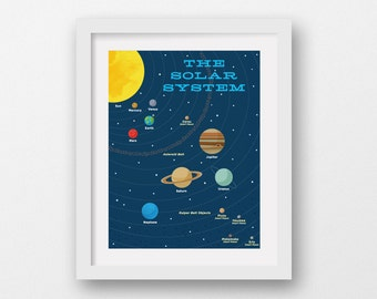Solar System Art Print, Planets Poster, Science Poster, Outer Space Art Print, Galaxy Illustration, Kids Decor, 8x10, 16x20, 18x24, 24x36