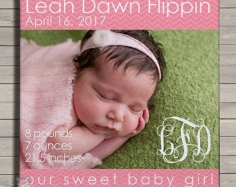 Birth Announcement Print on canvas - personalized with baby girl's birth stats and photo print on wood frame